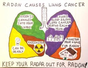 radon mitigation services huntsville al, radon testing huntsville al